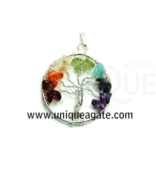 7-Chakra-Tree-Of-Life-Penda